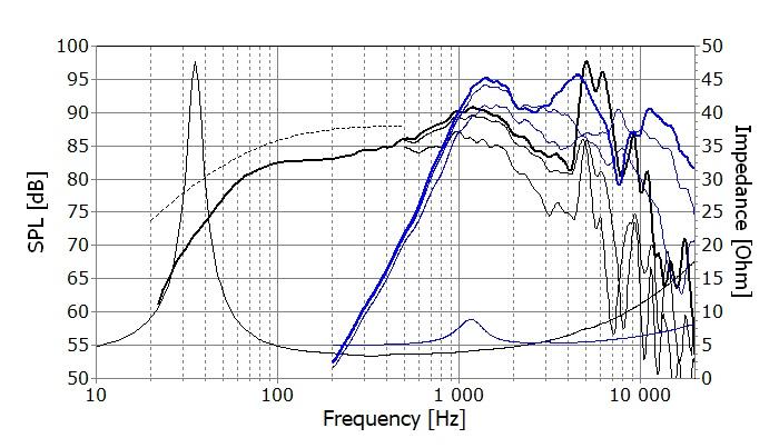 F Seas Excel loudspeaker coaxial E0080 04 06 C16NX001 F