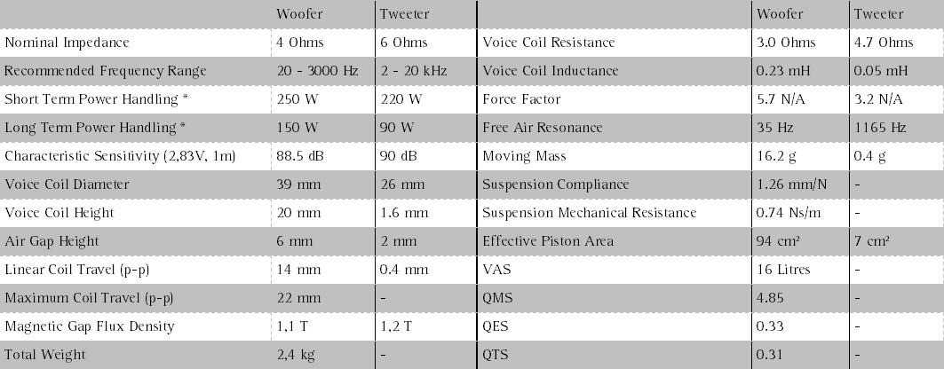 TS Seas Excel loudspeaker coaxial E0080 04 06 C16NX001 F