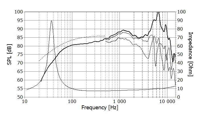F Seas Excel loudspeaker woofer E0073 08 W16NX003