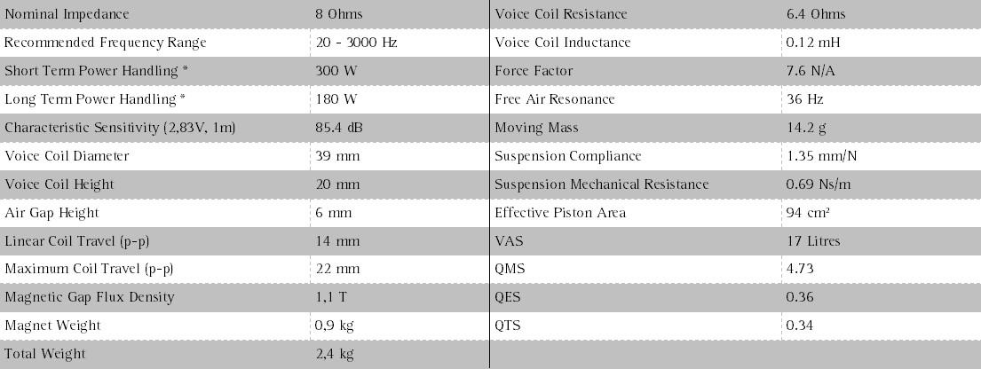 TS Seas Excel loudspeaker woofer E0073 08 W16NX003