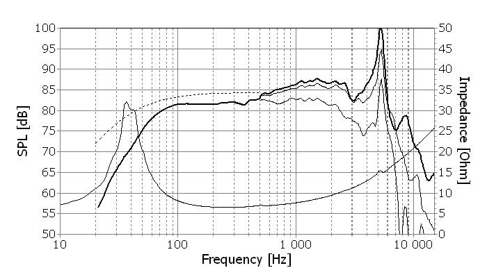 F_Seas_Prestige_loudspeaker_woofer_H1480_L16RN-SL.jpg